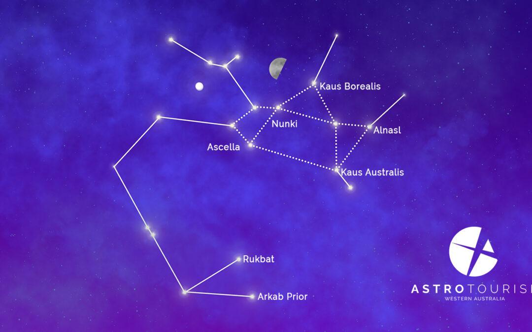 Teapot asterism in Sagittarius